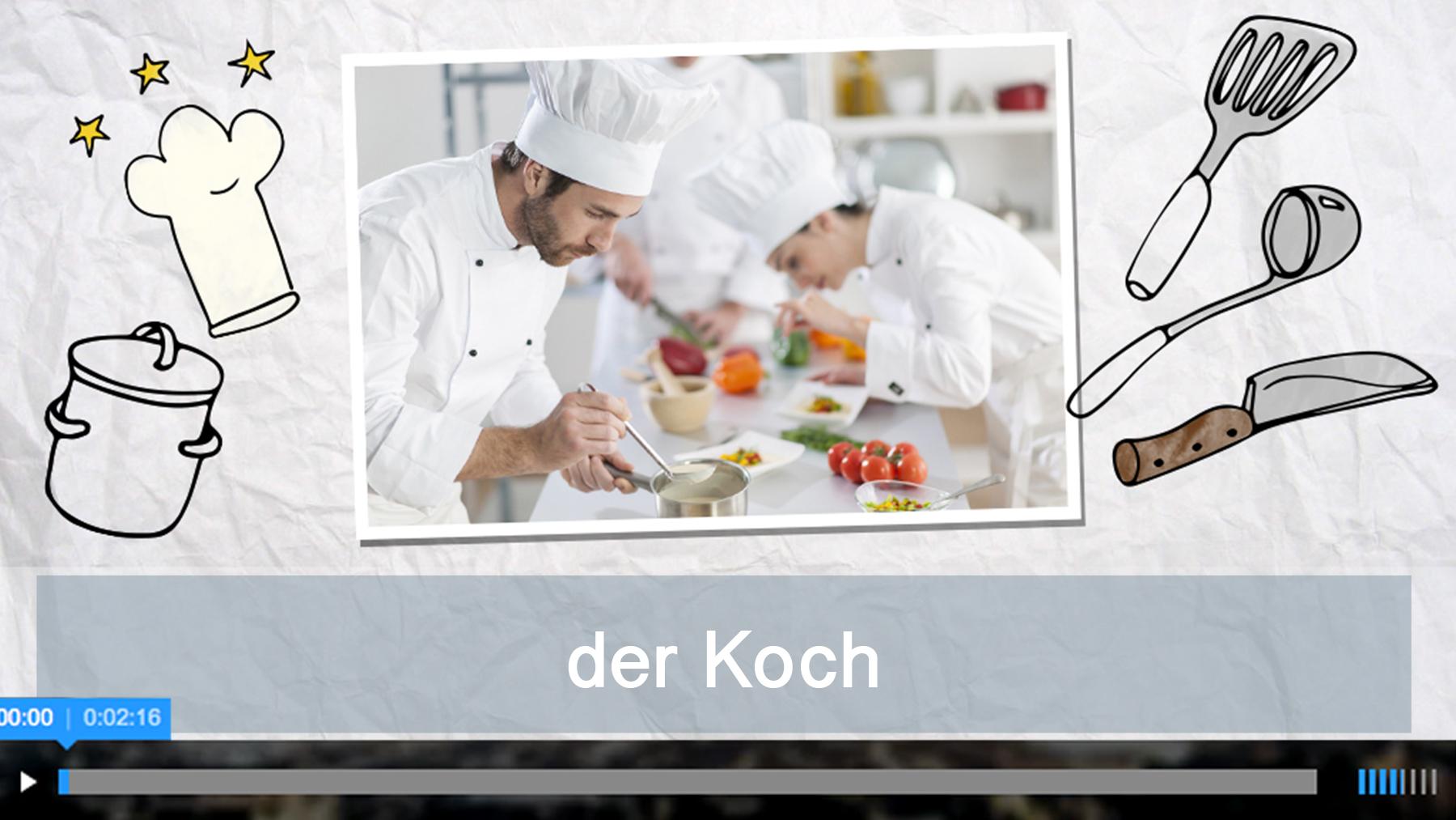 dw-koch